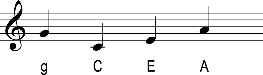 ukulele tuning music staff notes